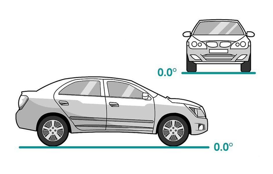 how to use jack stands 34234234234 - چگونه از جک اتومبیل استفاده کنیم؟