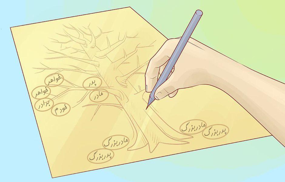 how to draw a family tree 46547657 - چگونه درخت شجره نامه خانوادگی بکشیم؟