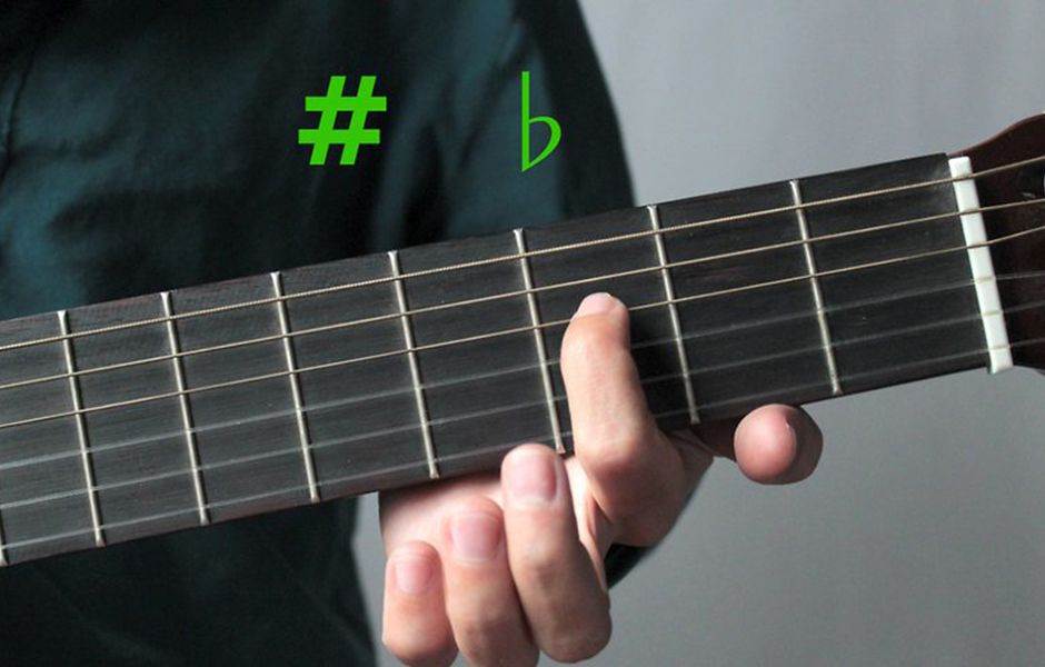 how to learn guitar notes 745678867 - چگونه نت های گیتار را یاد بگیریم؟