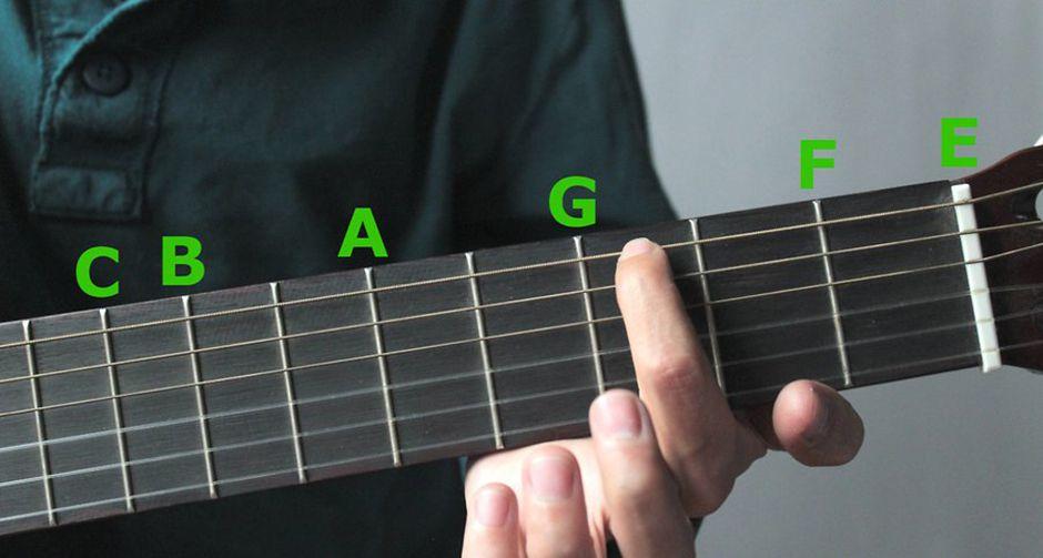 how to learn guitar notes 7867567 - چگونه نت های گیتار را یاد بگیریم؟