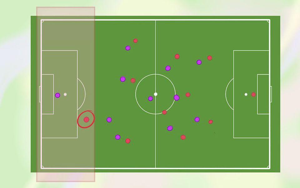 how to understand offside football 32434324 - چگونه در فوتبال قانون آفساید را درک کنیم؟