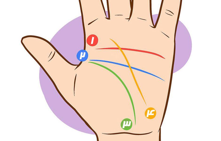 how to read palms 4565768 - چگونه کف بینی کنیم؟